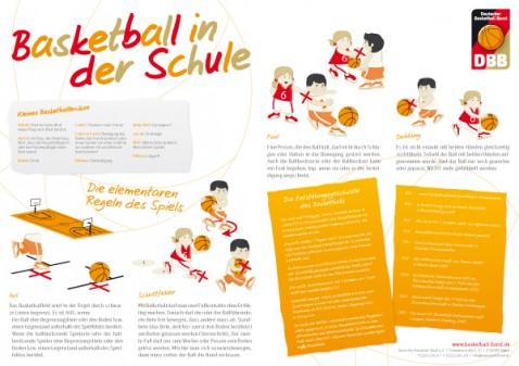 Basketball Regeln Schule